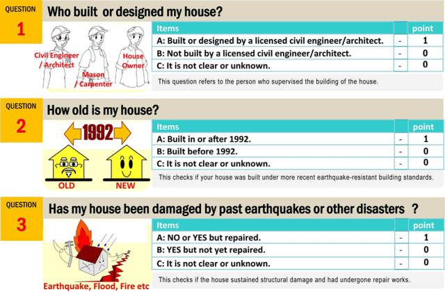 12-point Checklist for an Earthquake-Resistant House (1)