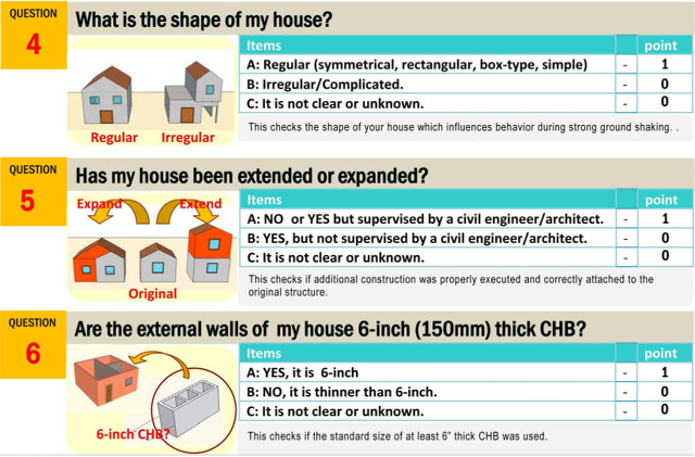12-point Checklist for an Earthquake-Resistant House (2)