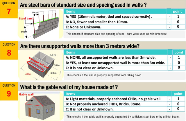 12-point Checklist for an Earthquake-Resistant House (3)