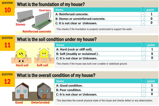 12-point Checklist for an Earthquake-Resistant House (4)