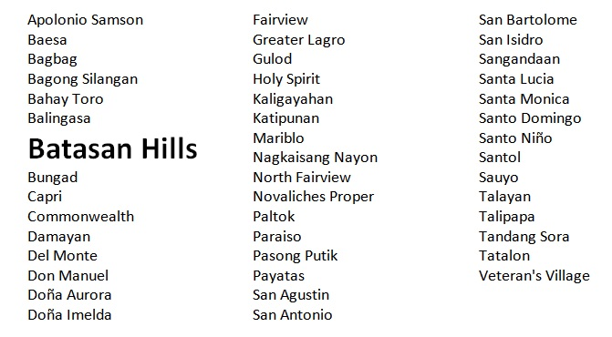 List of QC barangays affected by the water interruptions