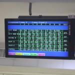 The Scores (1)