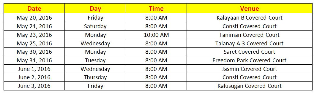 Schedule of Distribution